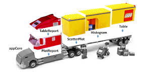 A Shiny Web App From LEGO— Truck + Trailer – Towards Data Science World Of Truck Build Your Own Cargo Empire 1085 Apk Download Commercial Leasing Bayshore Ford Sales Want To Mack Anthem You Can On A Much Smaller Amazoncom Discovery Kids Dump Toys Games Legacy Power Wagon 4dr Cversion Dodge I2342 Peterson Trucks Your Own Truck Storage System And Tiedown Rack F150 Halo Sandcat Yes The Fast Lane Monster Trucks Sticker Book At Usborne Childrens Books 2015 Buildyourown Feature Goes Online Motor Trend