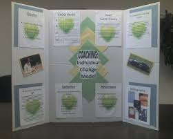 3 Sided Presentation Board Template Trifold Poster