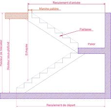 un palier d escalier hurpeau mousist créateur d escaliersescaliers archives hurpeau