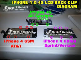 iPhone 4 4S LCD BACK DIAGRAM Which iPhone 4 LCD Screen Do I Have