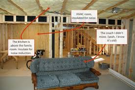 Hanging Drywall On Ceiling Or Walls First by 4 Critical Things To Do Before You Install Your Basement Drywall