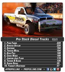 100 Pro Stock Truck The Diesel S Head To Lucas Oil