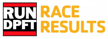 Sycamore Pumpkin Run 2016 Results by Fast Track Racing Team U0027s Member Profile Page