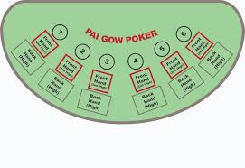 Pai Gow Tiles Set by How To Play Pai Gow Poker