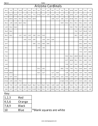 Halloween Multiplication Worksheets Grade 4 by Free Printable Math Multiplication Coloring Worksheets Sketch