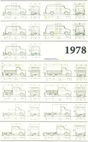 Габаритные размеры Форд Транзит 1978 (dimensions Transit Mk2 ... Wood Bed Dimeions Ford Truck Enthusiasts Forums 2018 F150 Reviews And Rating Motor Trend Model T Forum Drawing On Tt With Dimeions Needs A Body Dimeions Mayhem Truckbedsizescom Model A Ford Engine Drawings Spec F100 Chassis 2 Roadster Shop 196166 Dash Replacement Standard Series Speaker Hi Super Duty Wikipedia 1976 Builders Layout Book Fordificationnet Bronco Frame Width Pixels1stcom