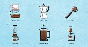 Different Types Coffee Maker