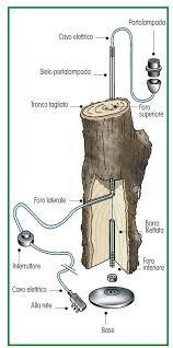 Make Cypress Knee Lamps by Cypress Knee Driftwood Lamp Driftwood Lamp Driftwood And Etsy