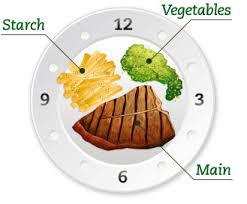classical cuisine food plating basics chefprathameshkumta