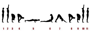 Sun Salutation A Yoga