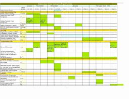 Capacity Planning Template In Excel Spreadsheet Luxury
