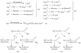 Radicals By Electron Beam Irradiation A And B From Initiator Potassium Persulphate C Water D Acrylamide E Acrylic Acid