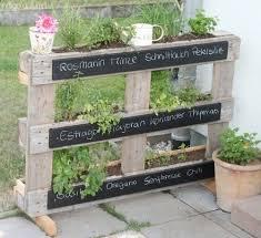 Creative Pallet Garden Ideas – Carehomedecor