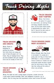 Some Typical Truck Driving Myths Busted That Will Make You Proud To ... How Much Do Truck Drivers Earn In Canada Truckers Traing Make Salary By State Map Driving Industry Report Is Cdl Worth Pin Schneider Sales On Trucking Infographics Pinterest Income Tax Sweden Oc Dataisbeautiful To 500 A Year By For Uber Lyft And Sidecar Opinion The Trouble With New York Times Highway Transport Large Truck Driver Compensation Package Bulk Gender Pay Gap Not A Myth Here Are 6 Common Claims Debunked Shortage Eating Into Las Vegas Valley Company Profits Advantages Of Becoming Driver