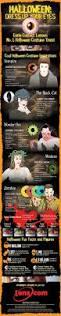 Halloween Contacts No Prescription by Costume Ideas Contact Lenses Lens Com