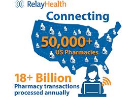 Optumrx Pharmacy Help Desk by Relayhealth Pharmacy Solutions Mckesson