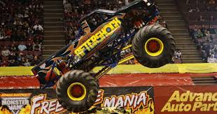No Plans? No Problem Hartford Ct February 1112 2017 Xl Center Monster Jam Trucks Roar Back Into Allentowns Ppl The Morning Call Trucks Are Returning To Quincy Raceways Next Month Monster Jam Ldon Moms Aftershock And Marauder Trailer Rocket League Video Dailymotion Roars The Photos Michael Hujsa Bugle Obsver Team Losi Lst2 Monster Truck Xxl Lst Aftershock 1918711549 Remote Control Rc Team Hamilton Hlight 2013 Youtube Losi Truck Rtr Limited Edition Losb0012le Simmonsters
