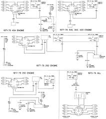 1979 Chevy Luv Wiring Harness - Electrical Work Wiring Diagram • 1983 Chevy Celebrity Wiring Diagrams Auto Electrical Diagram Page 605 Of Gmc Truck Parts And Accsories 2015 194146 Hood Chevrolet 78 Starter 79 K10 Harness Easytoread 197378 Fullsize Kick Panel Air Vent Valve Right Used 2010 Ford F150 46l 4x2 Subway Save Our Oceans For Best Resource 1977 Dodge Dia Image Of 1954 Interior 1950 Chevrolet Trucks Interior