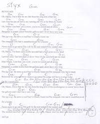 The Smashing Pumpkins Siva Traduo by Renegade Styx Guitar Chord Chart Guitar Lesson Chord Charts
