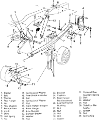 Repair Guides | Rear Suspension | Leaf Spring | AutoZone.com 2012 Freightliner Cascadia 125 Day Cab Tractors Jones Spring Rear Leaf Shackle Bracket Repair Kit Set For Ford F150 Top 20 Truck Services In Nanded Best Pin By Doug Cowan On Garage Door Pinterest Trucks Pickup Buy Replacement Springs Oem Quality In Stock Rear 2wd Chevy Gmc Blazer Yukon Installing Dorman Shackles Hangers On A Chevygmc Vishwakarma Kabahi Works Photos Udaipur Mumbai Pictures Images 1954 Truck Leaf Spring Pivot Pin Removeinstall Youtube 2pc Steel Coil Strut Compressor Clamp Shock Car Torsion Vs Axles