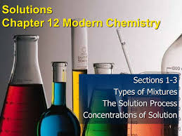 solutions chapter 12 modern chemistry ppt