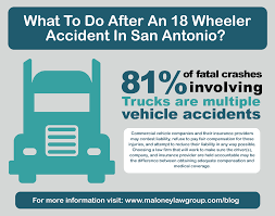 What To Do After An 18 Wheeler Accident In San Antonio