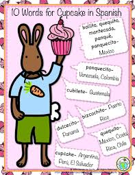 10 Words For Cupcake In Spanish