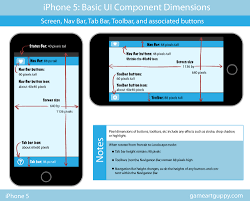 iPhone 5 Basic Screen ponent Dimensions Game Art Guppy