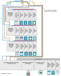 conseils travaux électricité avis schéma tableau électrique