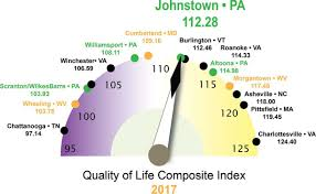 The Learning Lamp Inc Johnstown Pa by John Mcgrath And Skip Glenn Johnstown U0027s Quality Of Life Just