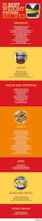 Weight Watchers Pumpkin Fluff by 340 Best Images About Weight Watchers On Pinterest Ww Recipes
