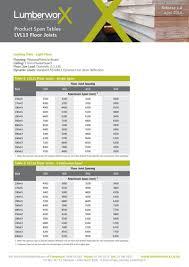 Floor Joist Span 2x10 by 100 Ceiling Joist Span Tables Pine Deck Joist Spacing Nz
