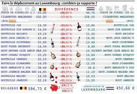 prix pot de tabac diesel tabac alcool voici ce qu un déplacement au luxembourg