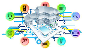 A House Your Home Is Easier Than You How To Transform Your House Into A Smart Home Luvmihome