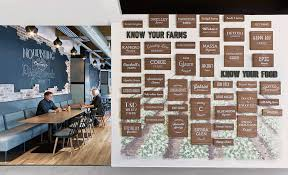 IA Interior Architects fice Space Roundup
