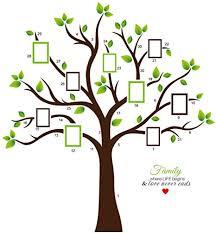 große wasserdichte stammbaum wand kunst abziehbilder fotorahmen baum wand aufkleber für dekor ihr wohnzimmer kinderzimmer büro arbeitszimmer usw