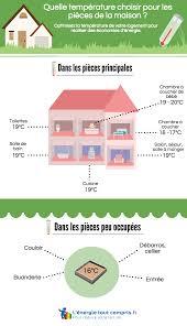 température idéale pour chambre bébé quelle est la température idéale dans une maison ou un appartement