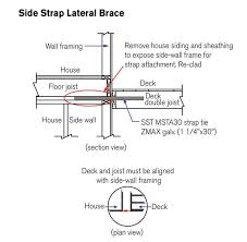 Floor Joist Bracing Support by Lateral Bracing Alternatives Professional Deck Builder Framing