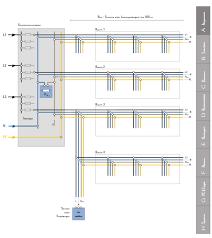 stromkreisverteiler elektro leitungen verteiler