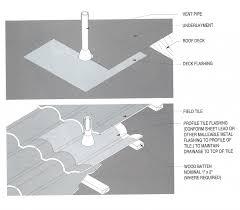 concrete tile roof vents ridge vent problems ideas aluminum