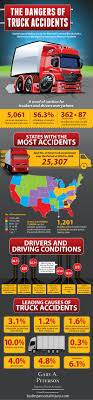 Dangers Of Truck Accidents Infographic | Tustin Personal Injury ... Need A Truck Accident Lawyer Tough Experienced Phoenix Attorney Arizona Injury Amar Esq Ri Ma Truck Accident Lawyer Massachusetts Mass Providence Rhode Island Semitruck Missouri Virginia Beach Portsmouth Chesapeake Accidents Category Archives Texas Blog Commercial Causes And Risk Factors Ernst Law Group Greene Phillips Lawyers Mobile Alabama Windsor Bertie County Nc Semi Tractor 101 Were You Injured In