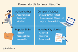The Top Power Words To Use In Your Resume What Does A Perfect Cv Look Like Caissa Global Medium Best Traing And Development Resume Example Livecareer Samples Tutor New Printable Examples Awesome Words To Skills To Put On The 2019 Guide With 200 For 34 Great Skill Resume Of A Professional Summary For Jobscan Tutorial How Write Perfect Receptionist Included 17 That Will Win More Jobs 64 Action Verbs Take Your From Blah Coent Writer And Templates Visualcv Should Look Like In Money