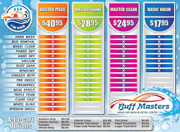 Buff Masters Car Wash - Hand Car Wash & Detailing, Wilmington, NC Sparkles Car Wash Detail 22191 Kingsland Katytexas 77450 Honda Offers Over Promo Until September 2015 Philippine Nextgen Cleaning Crpetcleaning Twitter Mammoth Truck Wash Windsor By Mammothtruckwash Issuu Details Craig Road Las Vegas Blue Beacon Truck Augusta Ga Altoona Auto Spa In Saskatoon Sk Sherwood Chevrolet Booking System For Wordpress Quanticalabs Codecanyon Irish Trucker February 2011 Lynn Group Media Prices For And Wax Car Nanny Vets Best Ear Relief Dry Cleaner Kit Dogs