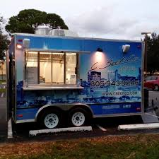 C. Beef Co. - Miami Food Trucks - Roaming Hunger Miamis Top Food Trucks Travel Leisure 10step Plan For How To Start A Mobile Truck Business Foodtruckpggiopervenditagelatoami Street Food New Magnet For South Florida Students Kicking Off Night Image Of In A Park 5 Editorial Stock Photo Css Miami Calle Ocho Vendor Space The Four Seasons Brings Its Hyperlocal The East Coast Fla Panthers Iceden On Twitter Announcing Our 3 Trucks Jacksonville Finder