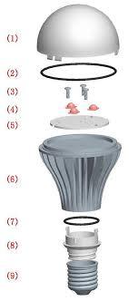 diagrams of e26 e27 led light bulbs