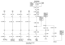 2001 Chevrolet Silverado Trailer Wiring Diagram - WIRE Center • 34l Best Of Chevy Truck Salvage Yards Rochestertaxius Wiring Diagram For Radio In Addition 2001 Chevrolet S10 Information And Photos Zombiedrive Pressroom Canada Images Silverado 1500 The Fuse Box Is Auxiliary Cig 30 New Silverado Simple Latest Template Ls Z71 4x4 Sold Youtube Downloads Rctgo Duramax Diesel Engine Power Magazine Parts Trusted Diagrams Goldmember Airbagged Trucks Truckin Steering Database