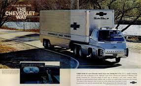 Chevrolet Turbo Titan III 1965 | The Days Of Future Past | Pinterest ...