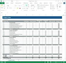 Capacity Planning Spreadsheet Excel Fresh Test Plan Template It Master Doc Awesome Pl Network Cisco Te
