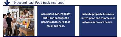 Food Truck Insurance