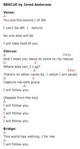 Rockin Around The Christmas Tree Chords by Rescue I Need You Jesus Lyrics And Chords Sing And Praise